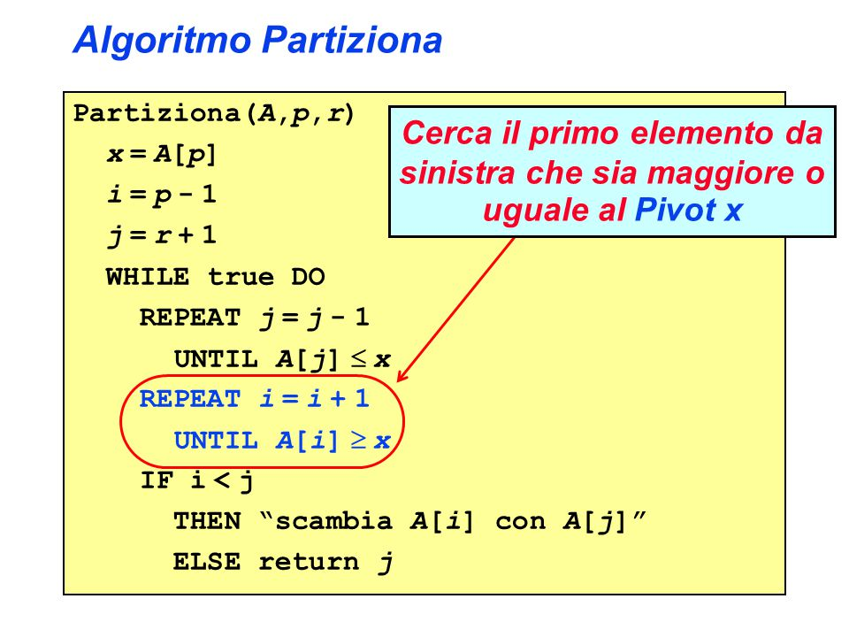 Algoritmo Partiziona Partiziona(A,p,r) x = A[p] i = p - 1. j = r + 1. WHILE true DO. REPEAT j = j - 1.